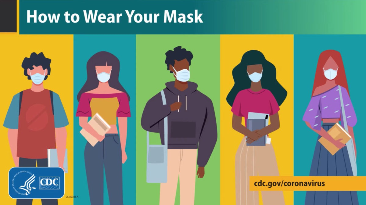 Wear Mask Graphic
